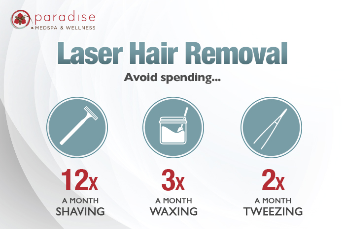 Laser Hair Removal: A Solution to Unwanted Hair | Paradise Medspa